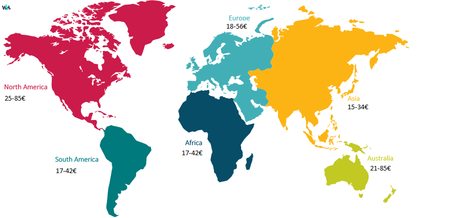 All You Need to Know About Global Software Outsourcing Rates